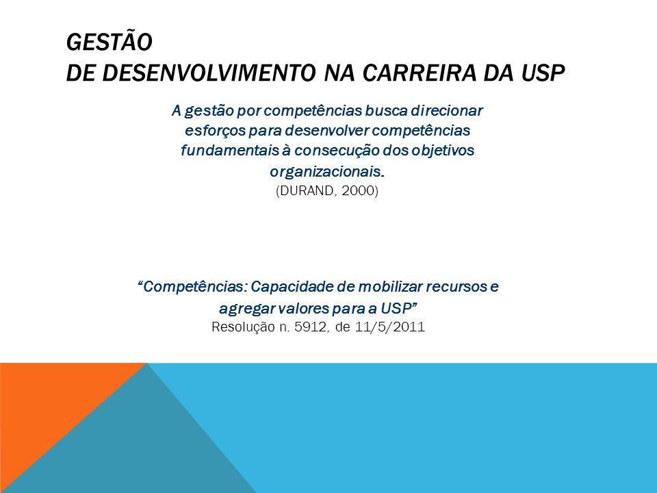GESTÃO DE DESENVOLVIMENTO NA CARREIRA DA USP