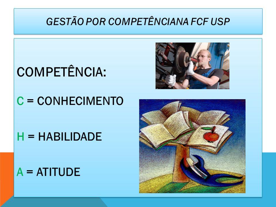 GESTÃO POR COMPETÊNCIANA FCF USP
