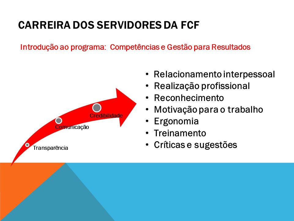 CARREIRA DOS SERVIDORES DA FCF