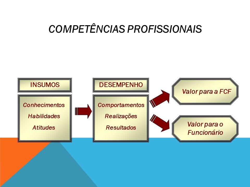 COMPETÊNCIAS PROFISSIONAIS Valor para o Funcionário