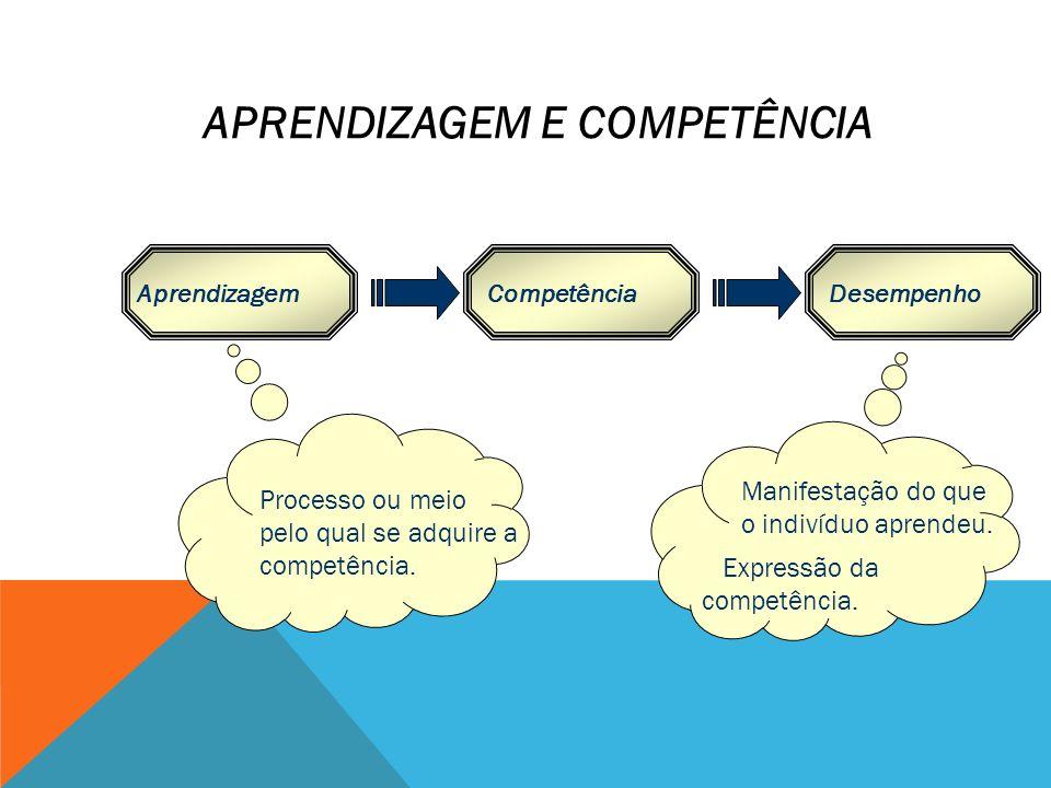 APRENDIZAGEM E COMPETÊNCIA