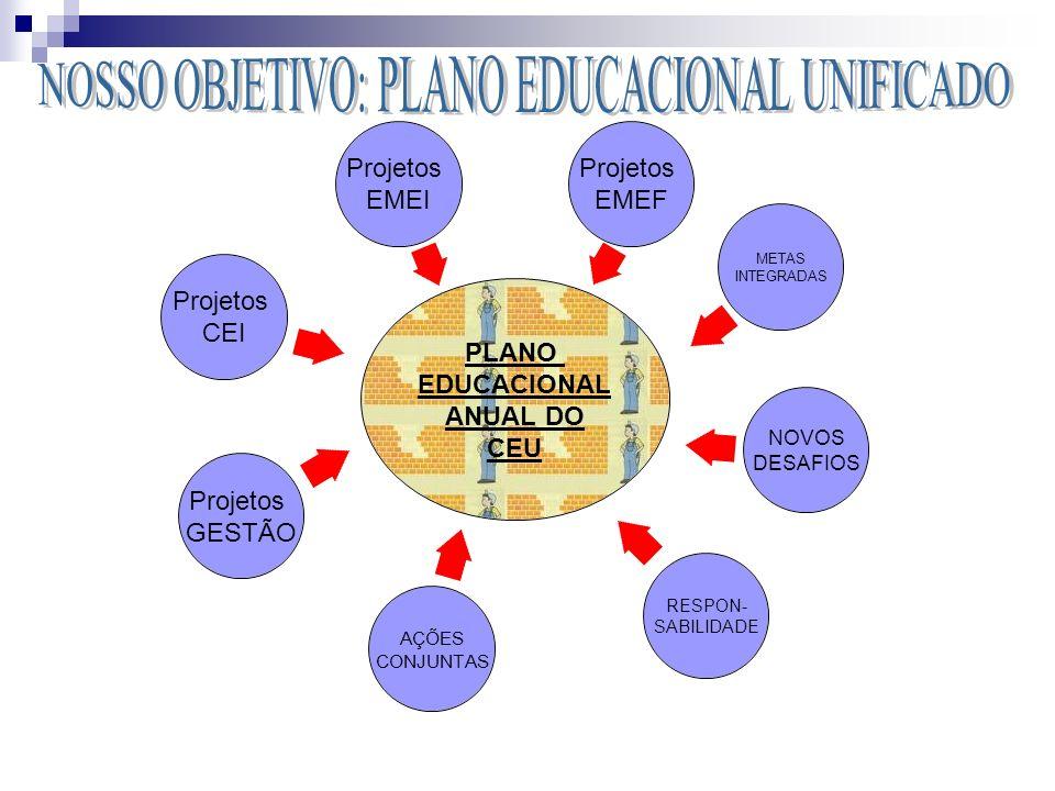 NOSSO OBJETIVO: PLANO EDUCACIONAL UNIFICADO