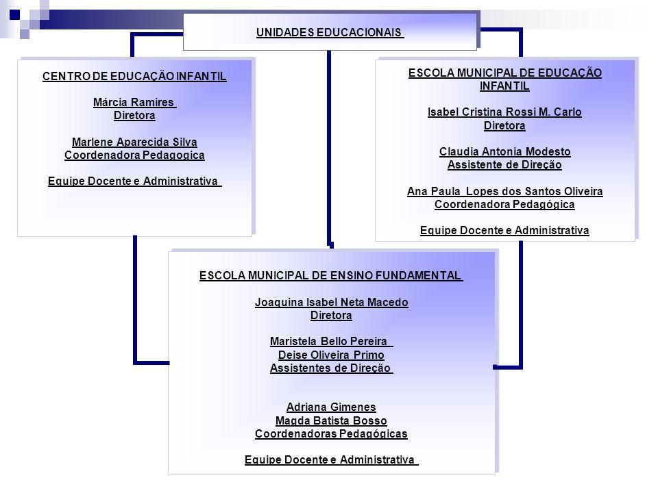 ESCOLA MUNICIPAL DE EDUCAÇÃO INFANTIL