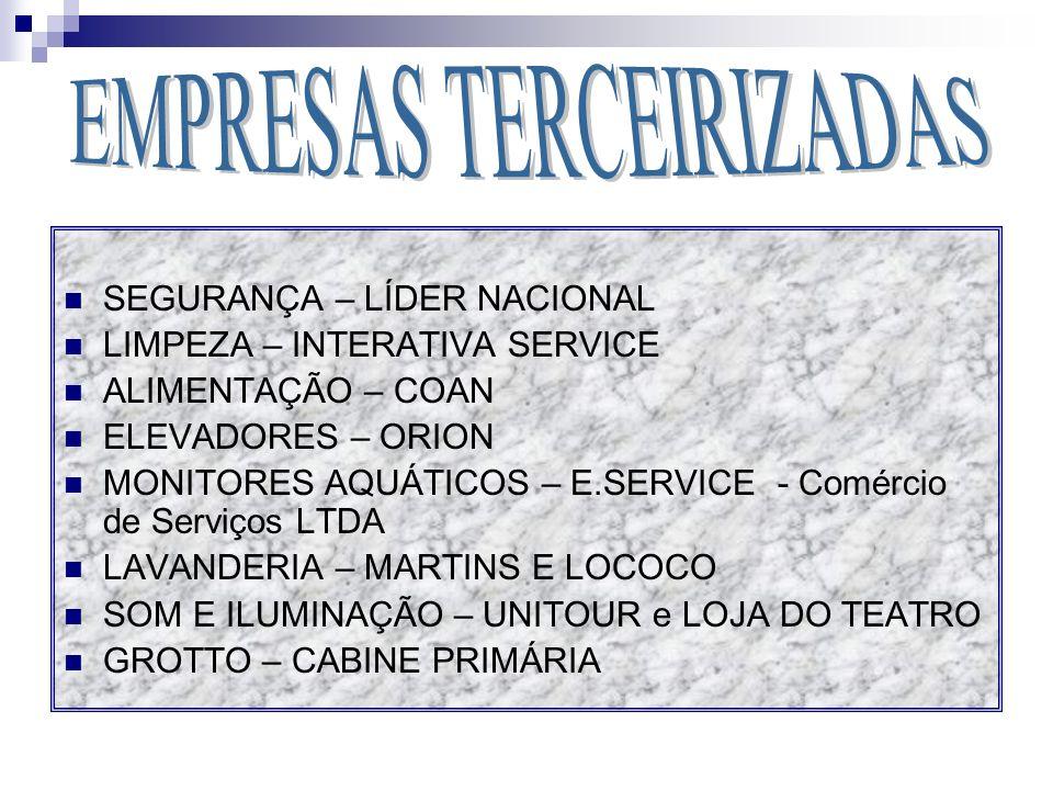 EMPRESAS TERCEIRIZADAS