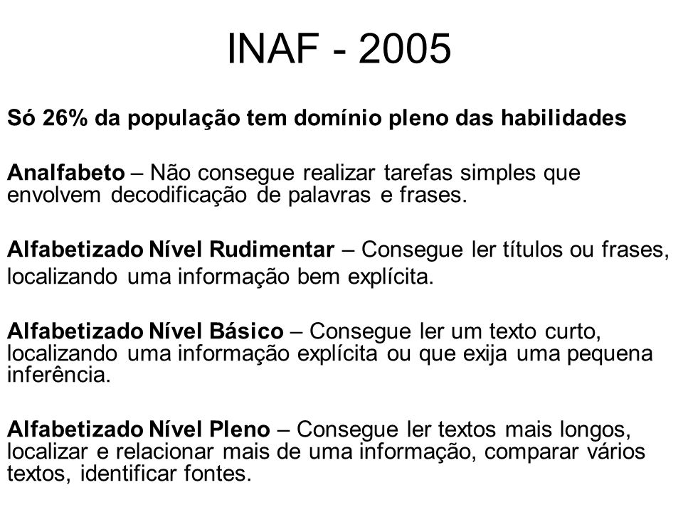 INAF - 2005 Só 26% da população tem domínio pleno das habilidades