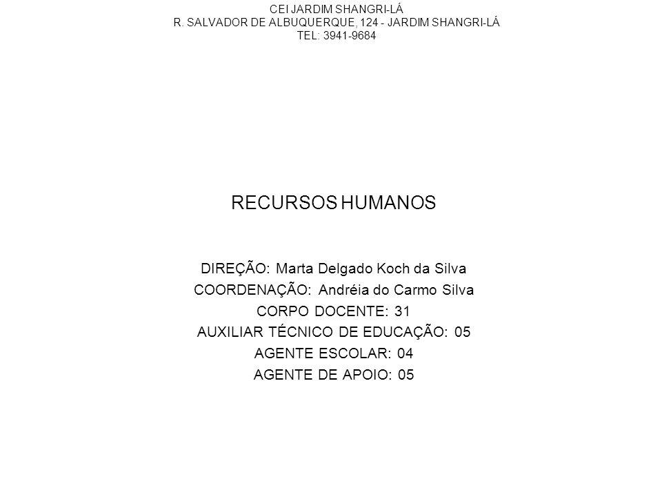 RECURSOS HUMANOS DIREÇÃO: Marta Delgado Koch da Silva