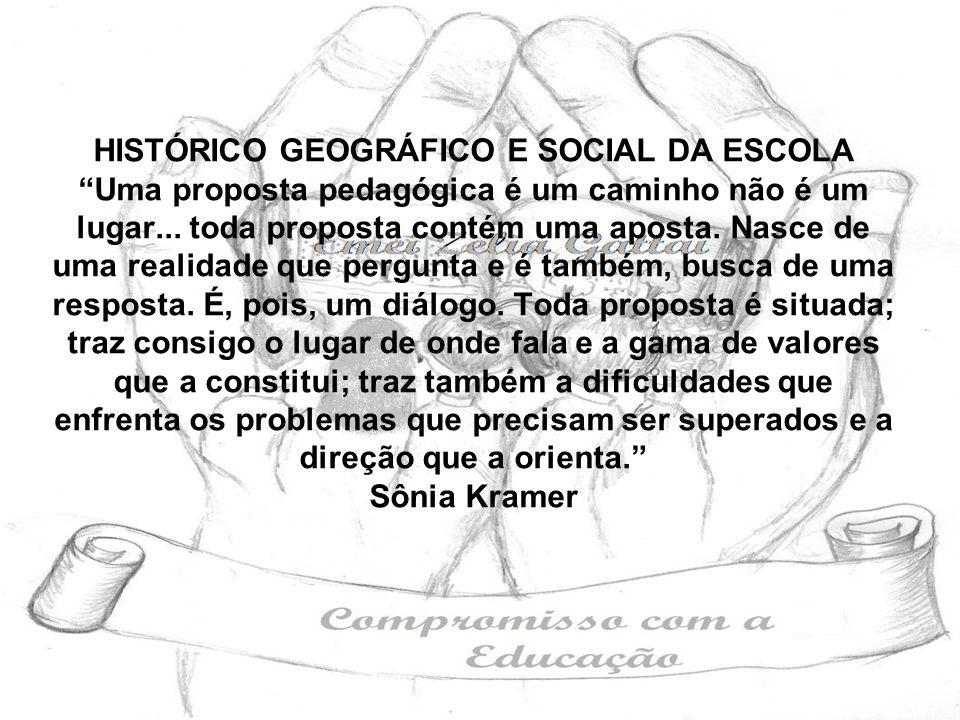 HISTÓRICO GEOGRÁFICO E SOCIAL DA ESCOLA Uma proposta pedagógica é um caminho não é um lugar...