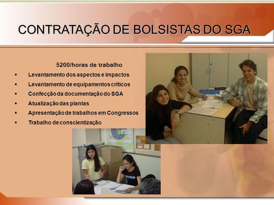 CONTRATAÇÃO DE BOLSISTAS DO SGA