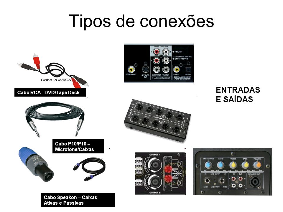 Tipos de conexões ENTRADAS E SAÍDAS Cabo RCA –DVD/Tape Deck