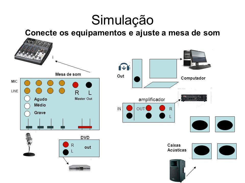 Simulação Conecte os equipamentos e ajuste a mesa de som