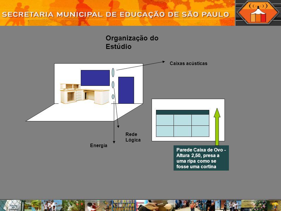 Organização do Estúdio