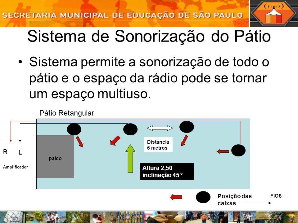 Sistema de Sonorização do Pátio