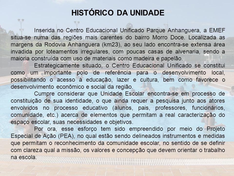 HISTÓRICO DA UNIDADE