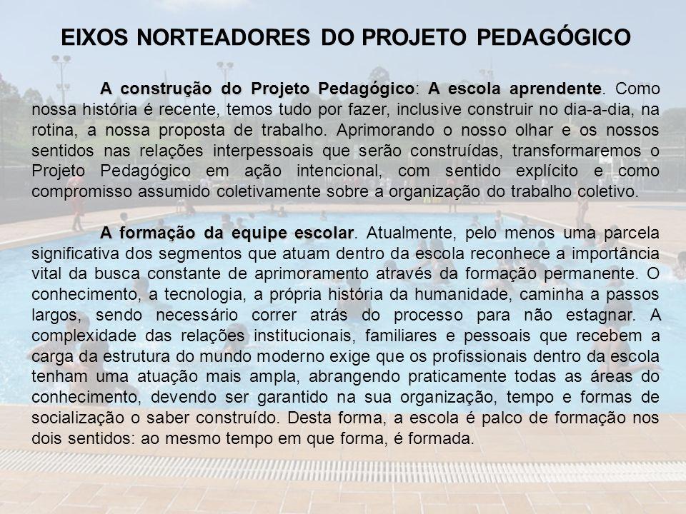 EIXOS NORTEADORES DO PROJETO PEDAGÓGICO