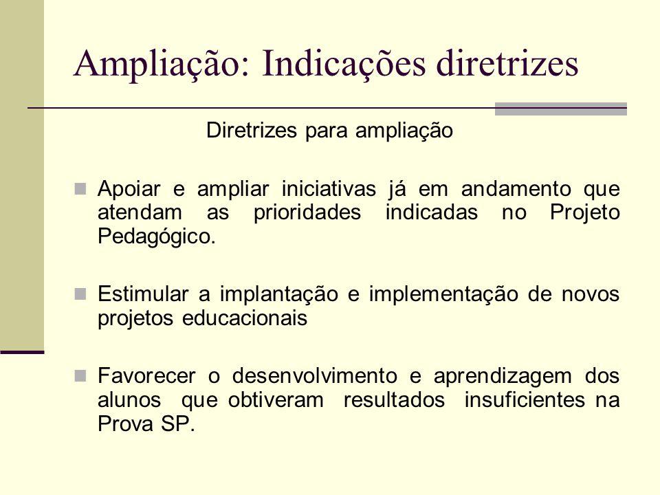 Ampliação: Indicações diretrizes