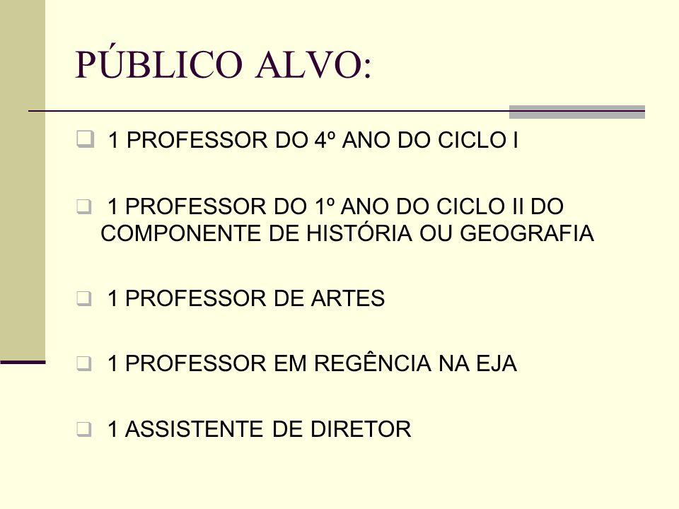 PÚBLICO ALVO: 1 PROFESSOR DO 4º ANO DO CICLO I