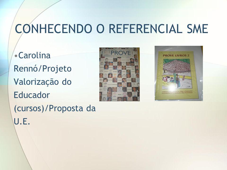 CONHECENDO O REFERENCIAL SME