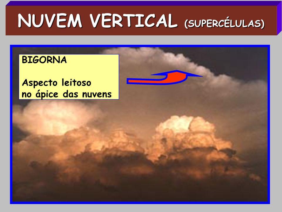 NUVEM VERTICAL (SUPERCÉLULAS)