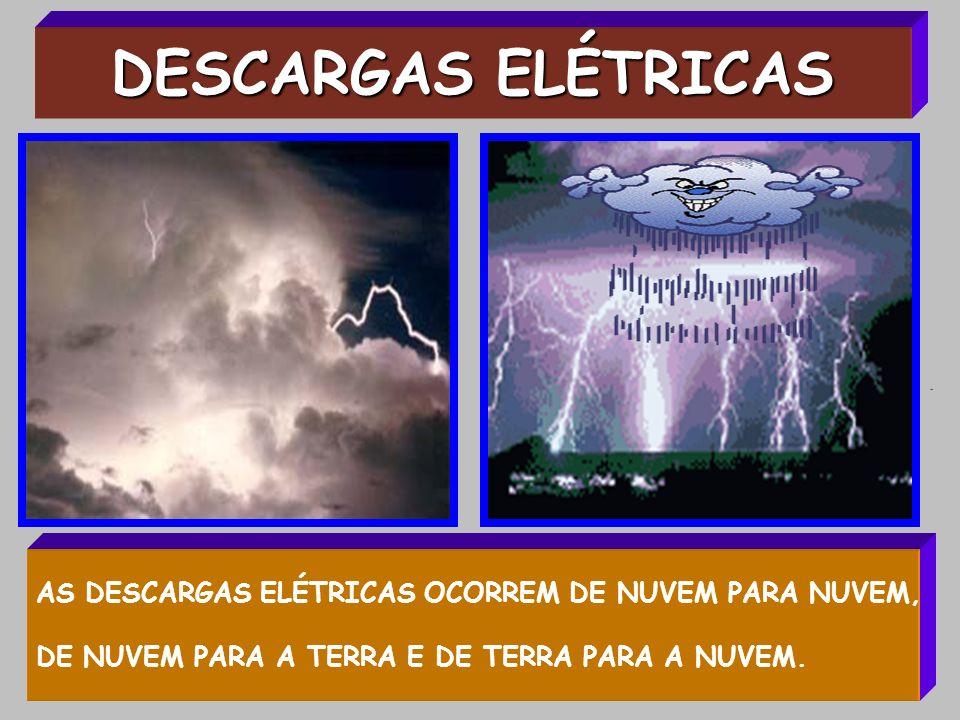 DESCARGAS ELÉTRICAS AS DESCARGAS ELÉTRICAS OCORREM DE NUVEM PARA NUVEM, DE NUVEM PARA A TERRA E DE TERRA PARA A NUVEM.