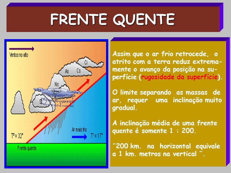 FRENTE QUENTE Assim que o ar frio retrocede, o atrito com a terra reduz extrema-mente o avanço da posição na su-perfície (rugosidade da superfície).