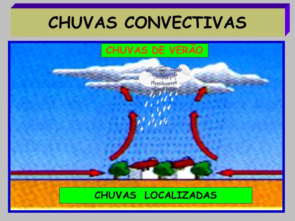 CHUVAS CONVECTIVAS CHUVAS DE VERÃO CHUVAS LOCALIZADAS