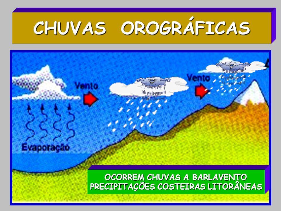 OCORREM CHUVAS A BARLAVENTO PRECIPITAÇÕES COSTEIRAS LITORÂNEAS