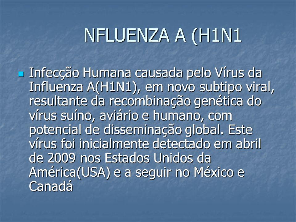 NFLUENZA A (H1N1