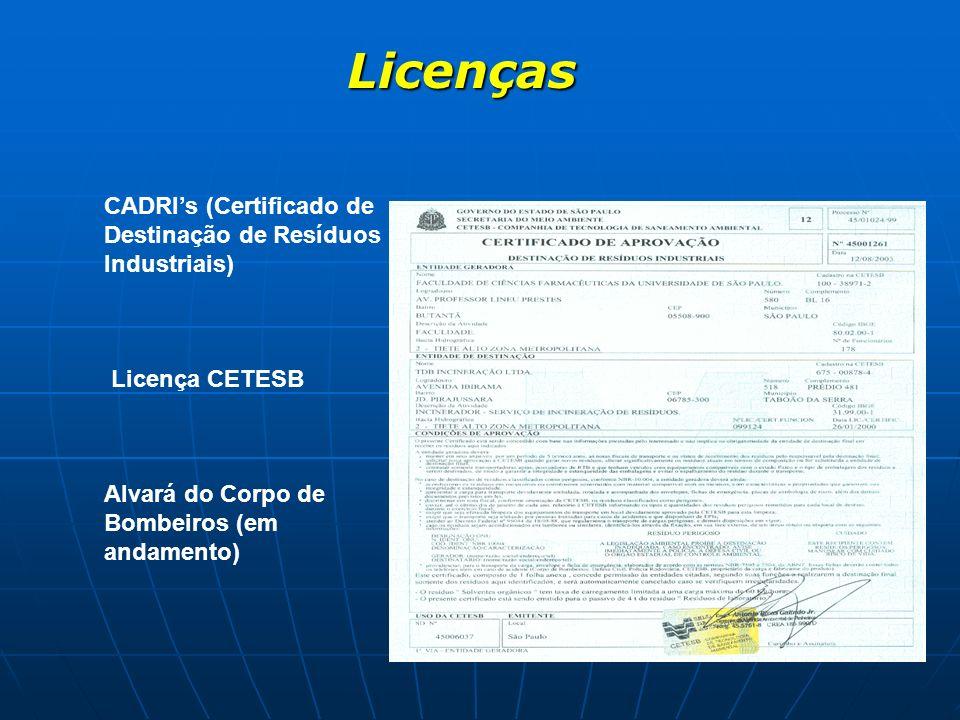 Licenças CADRI's (Certificado de Destinação de Resíduos Industriais)