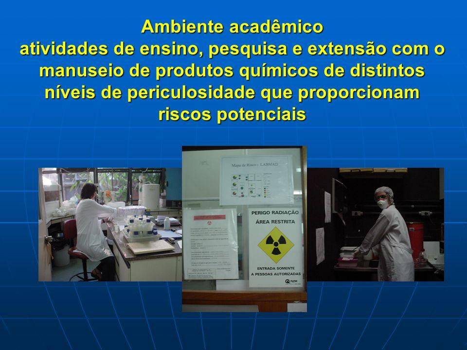 Ambiente acadêmico atividades de ensino, pesquisa e extensão com o manuseio de produtos químicos de distintos níveis de periculosidade que proporcionam riscos potenciais