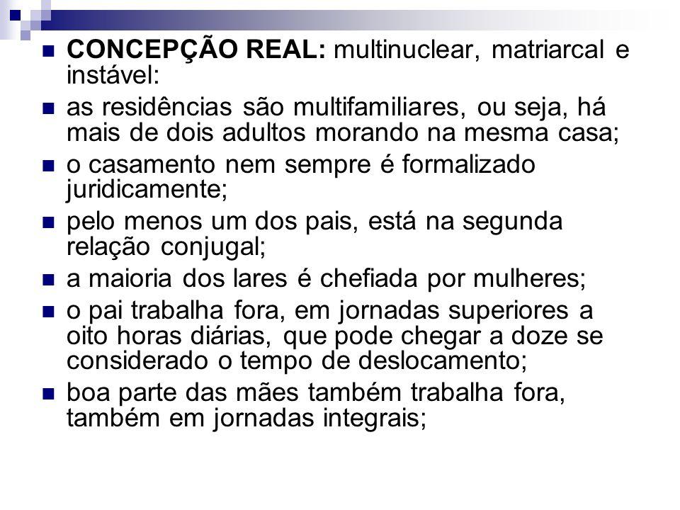 CONCEPÇÃO REAL: multinuclear, matriarcal e instável: