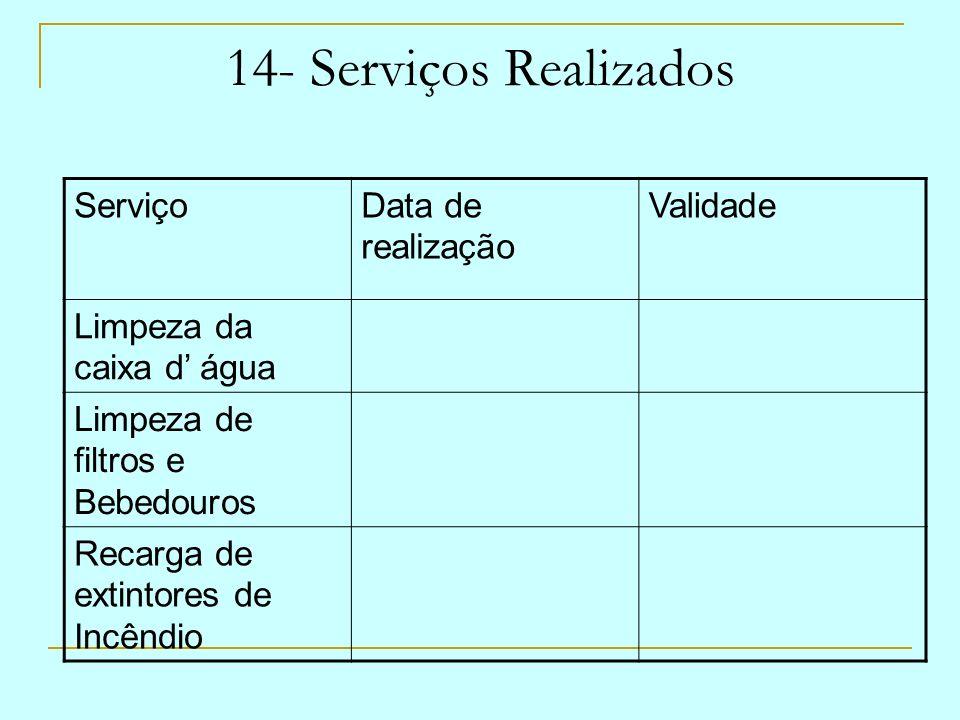 14- Serviços Realizados Serviço Data de realização Validade