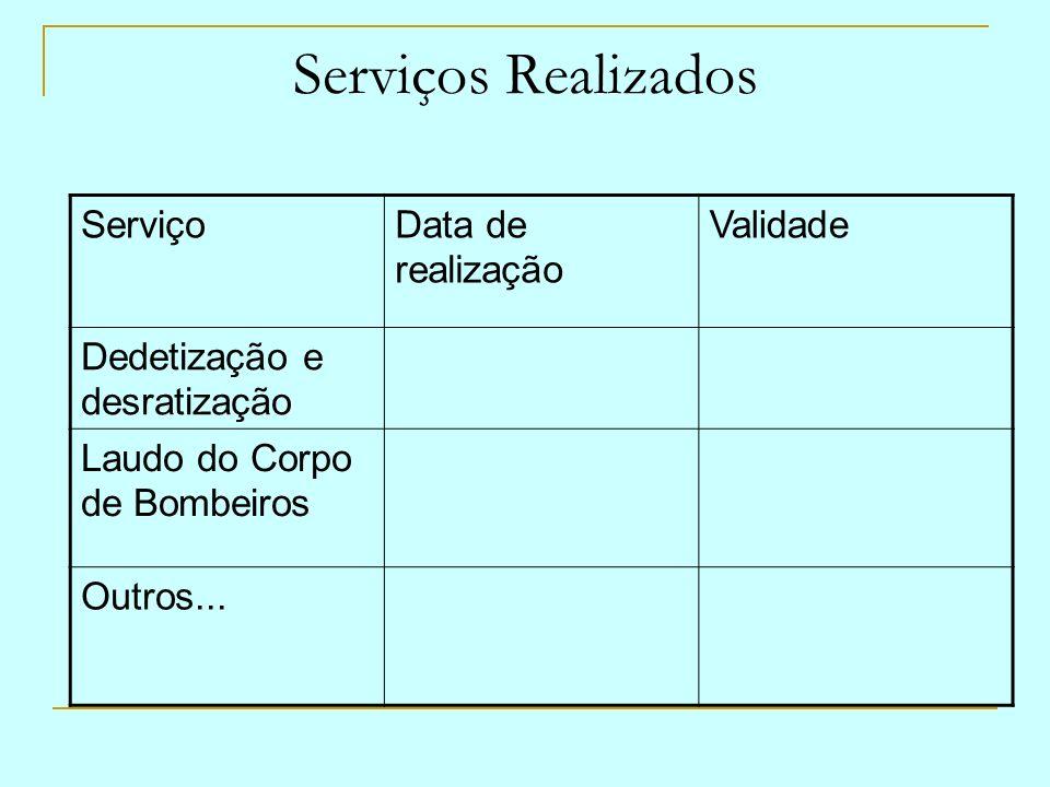 Serviços Realizados Serviço Data de realização Validade