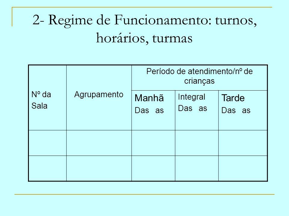 2- Regime de Funcionamento: turnos, horários, turmas