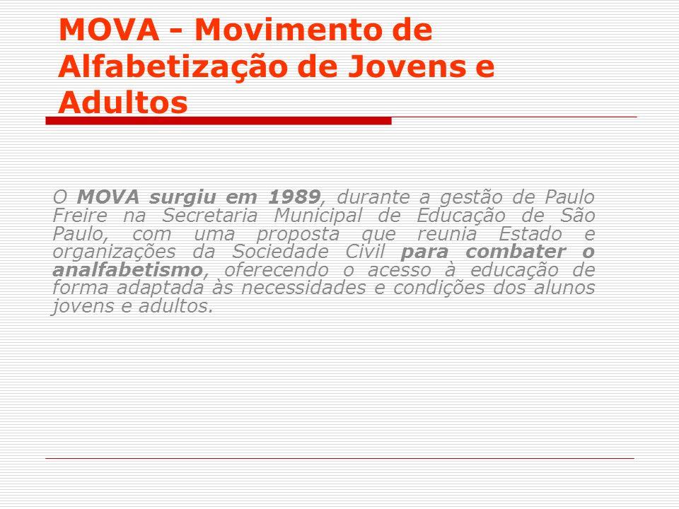 MOVA - Movimento de Alfabetização de Jovens e Adultos
