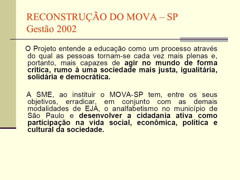 RECONSTRUÇÃO DO MOVA – SP Gestão 2002
