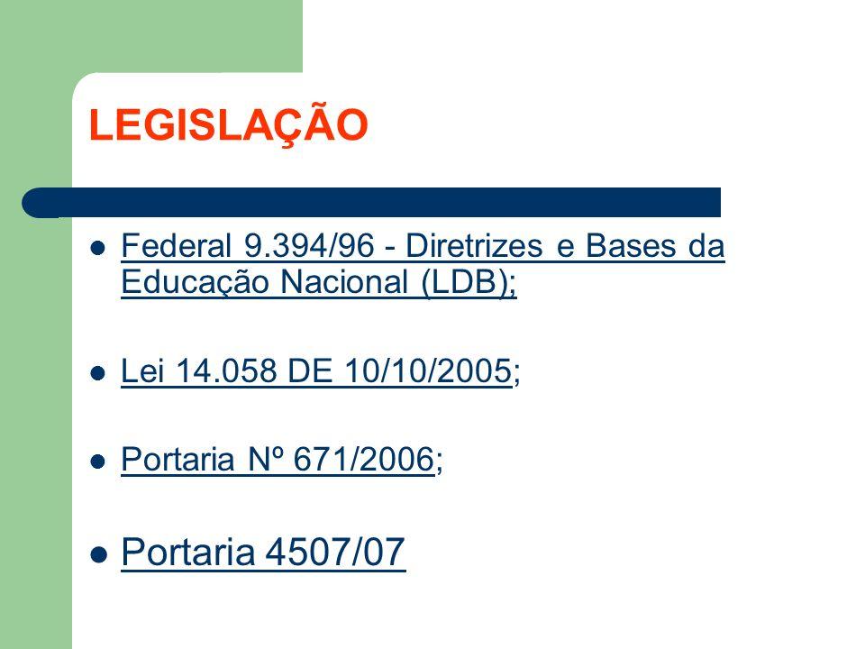 LEGISLAÇÃO Federal 9.394/96 - Diretrizes e Bases da Educação Nacional (LDB); Lei 14.058 DE 10/10/2005;