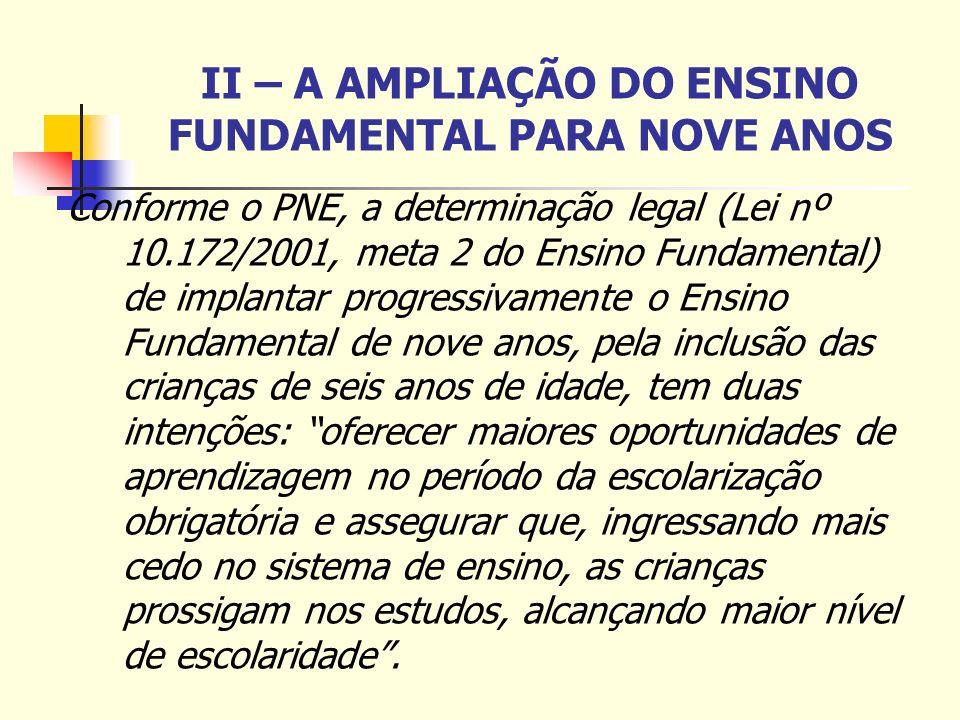 II – A AMPLIAÇÃO DO ENSINO FUNDAMENTAL PARA NOVE ANOS