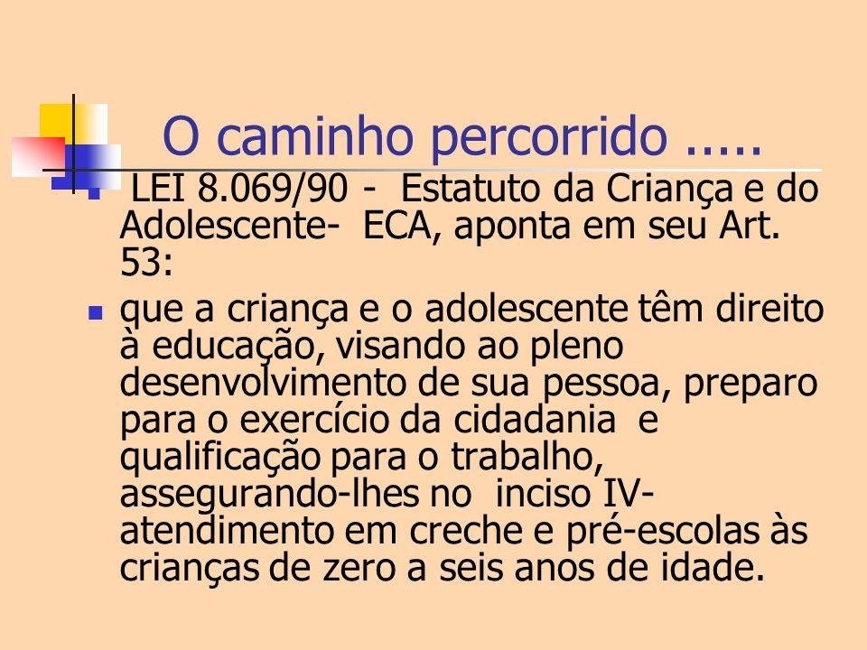 O caminho percorrido .....LEI 8.069/90 - Estatuto da Criança e do Adolescente- ECA, aponta em seu Art. 53: