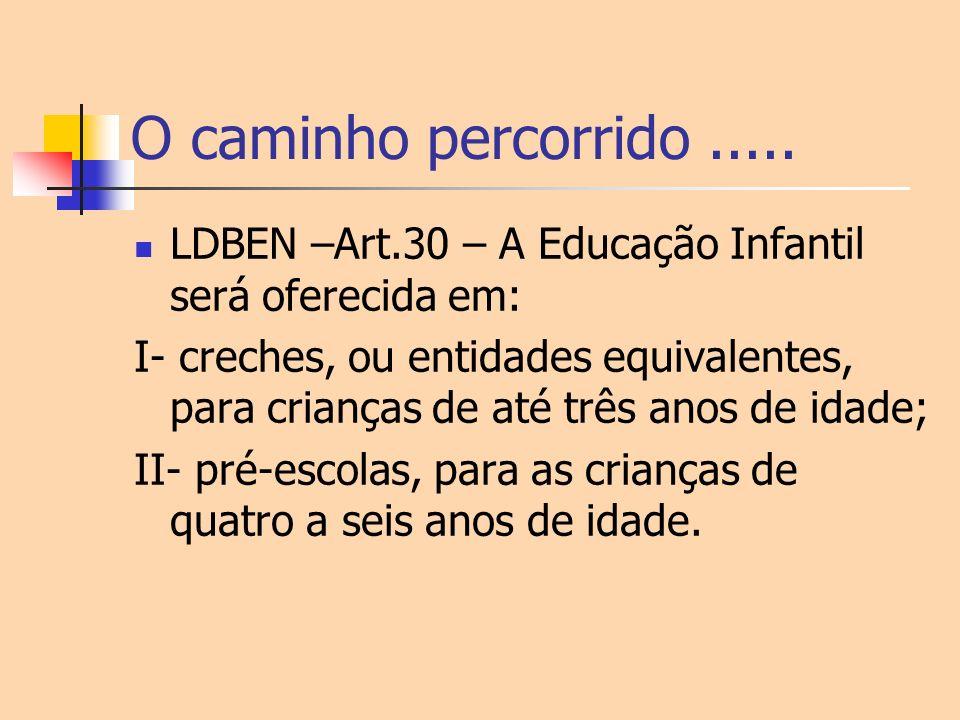 O caminho percorrido ..... LDBEN –Art.30 – A Educação Infantil será oferecida em: