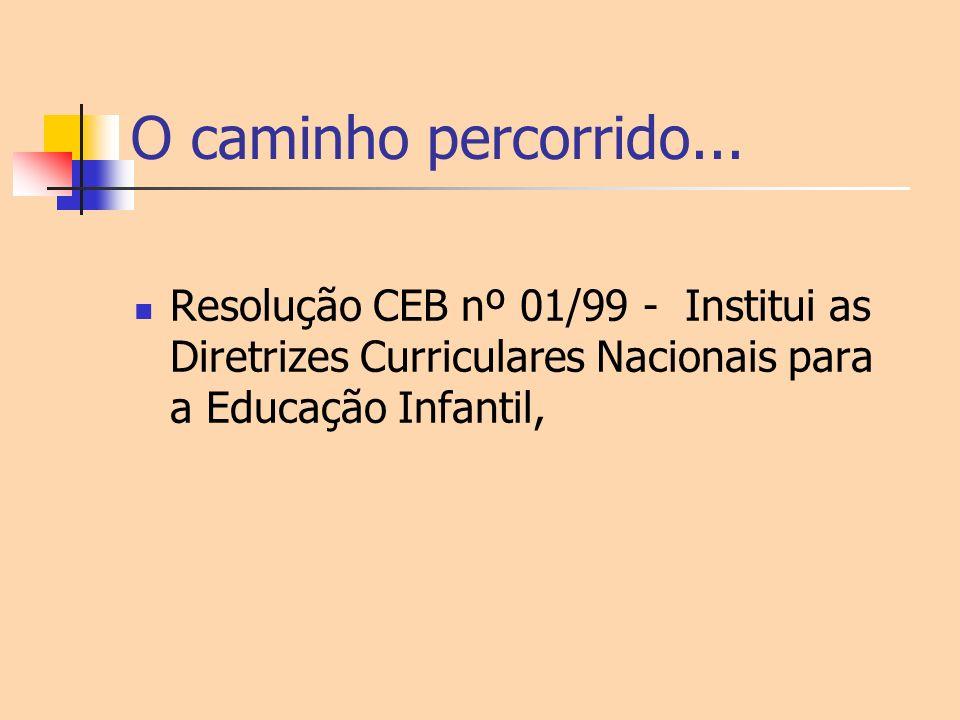 O caminho percorrido...Resolução CEB nº 01/99 - Institui as Diretrizes Curriculares Nacionais para a Educação Infantil,