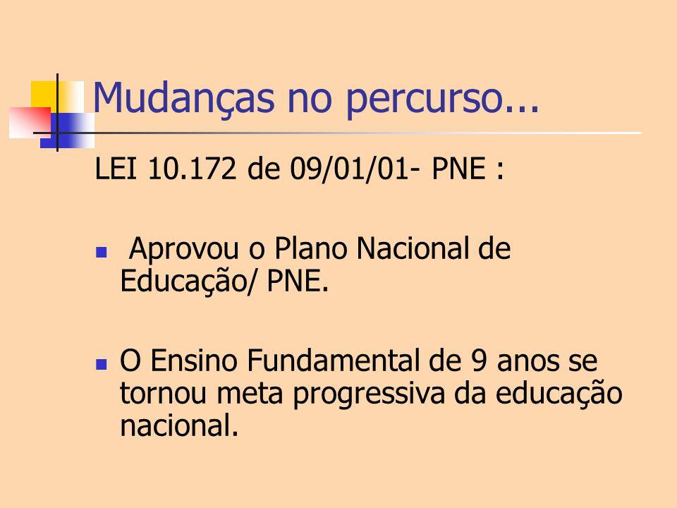 Mudanças no percurso... LEI 10.172 de 09/01/01- PNE :