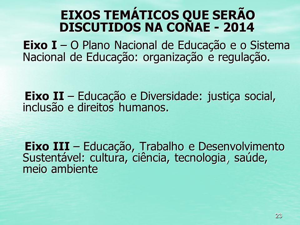 EIXOS TEMÁTICOS QUE SERÃO DISCUTIDOS NA CONAE - 2014