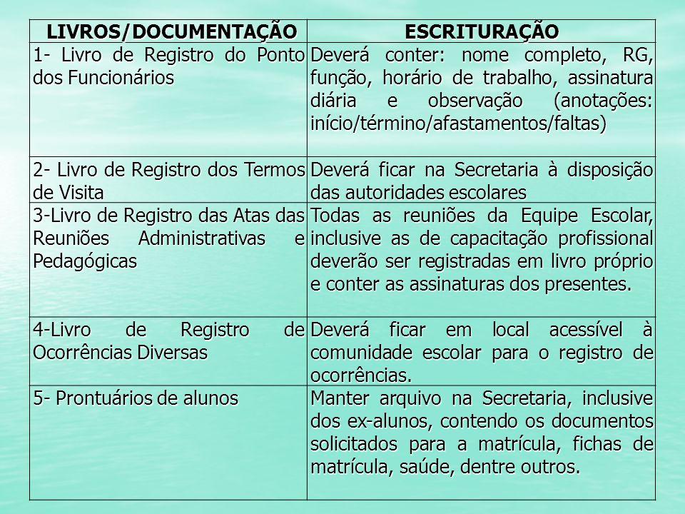 LIVROS/DOCUMENTAÇÃO ESCRITURAÇÃO. 1- Livro de Registro do Ponto dos Funcionários.