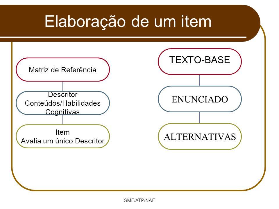 Elaboração de um item SME/ATP/NAE