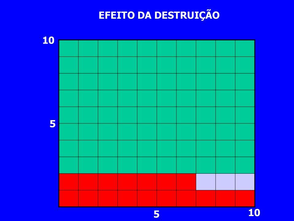 EFEITO DA DESTRUIÇÃO 10 5 5 10