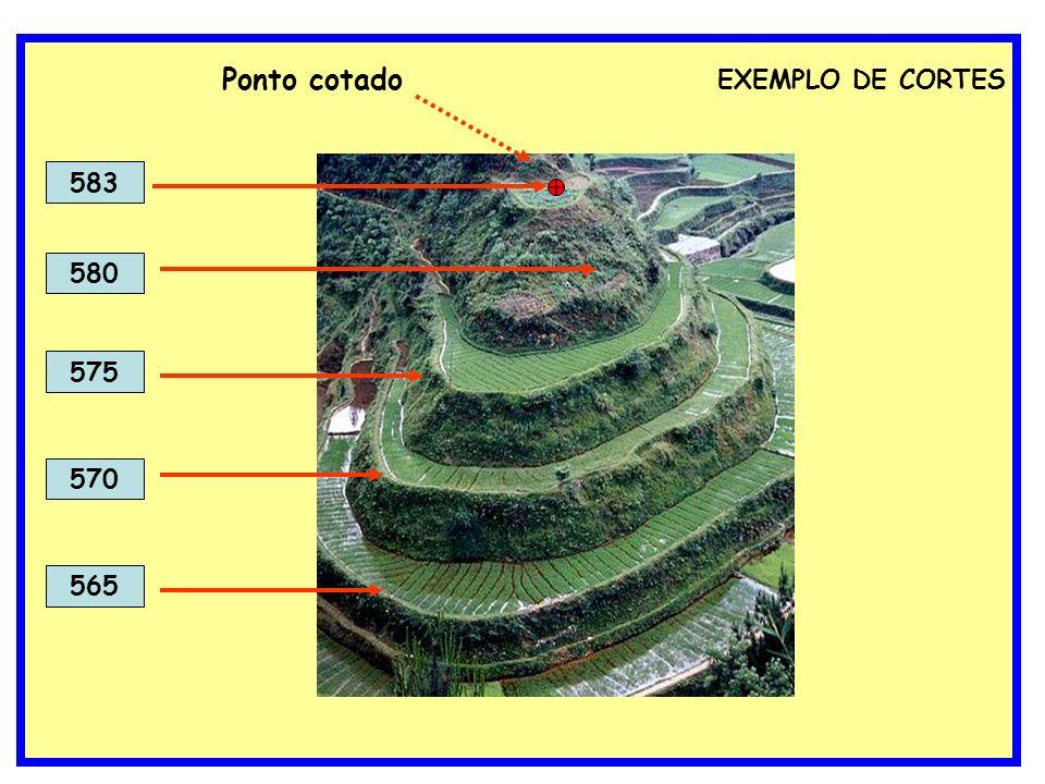 EXEMPLO DE CORTES Ponto cotado 583 580 575 570 565
