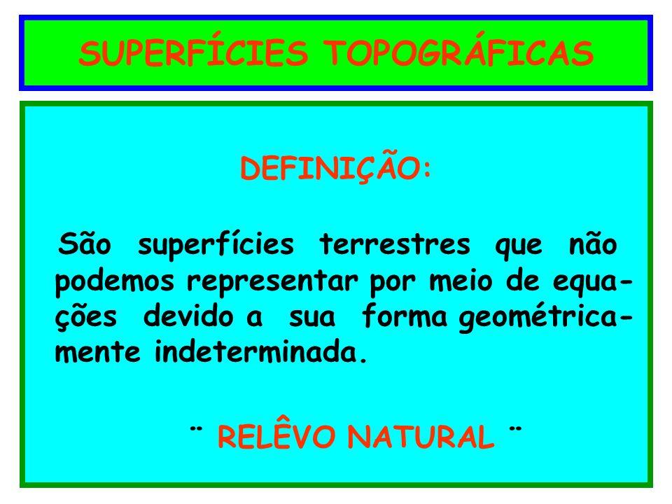 SUPERFÍCIES TOPOGRÁFICAS