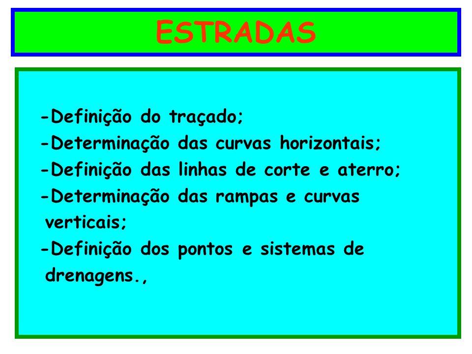 ESTRADAS -Definição do traçado; -Determinação das curvas horizontais;