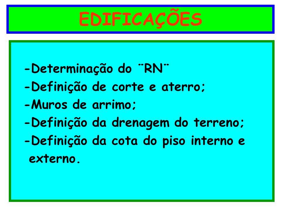 EDIFICAÇÕES -Determinação do ¨RN¨ -Definição de corte e aterro;