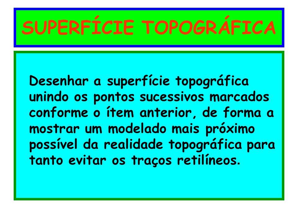 SUPERFÍCIE TOPOGRÁFICA